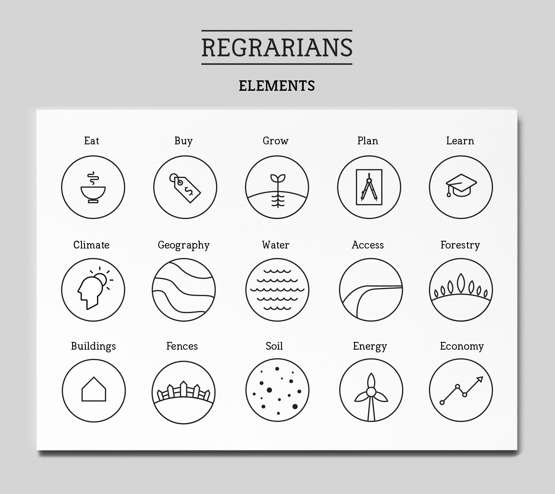Regrarians Elements Mock-up copy